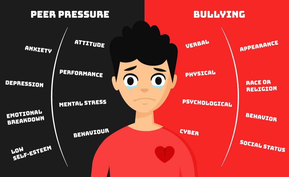 Help your kids deal with peer pressure and bullying