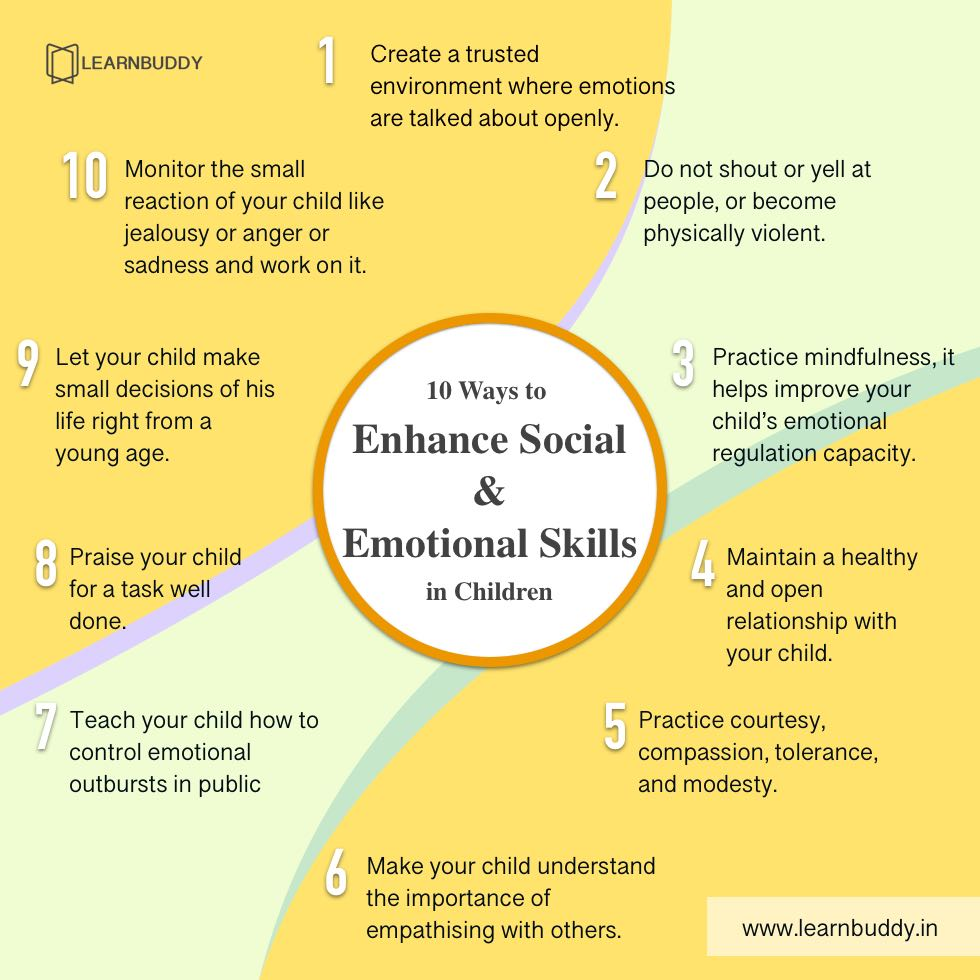Ways to Enhance Social and Emotional Skills in Children